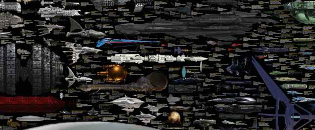 The Most Complete Chart of Sci-Fi Ships Ever Is Now Complete!