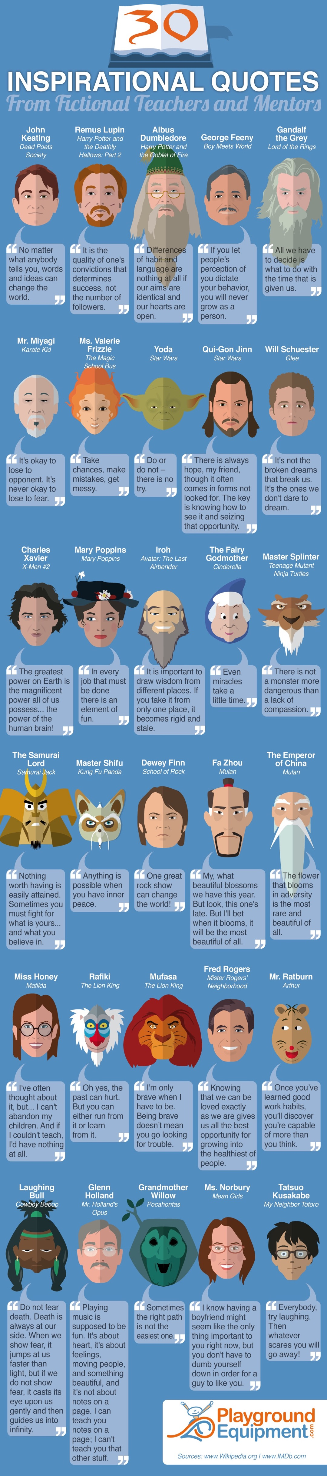 List Of Inspirational Quotes About Life Get Inspiredthese Quotes From 30 Wise Pop Culture Characters