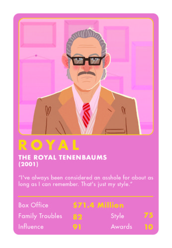 Wes Anderson Characters Face Off Against Each Other in This Card Game_9
