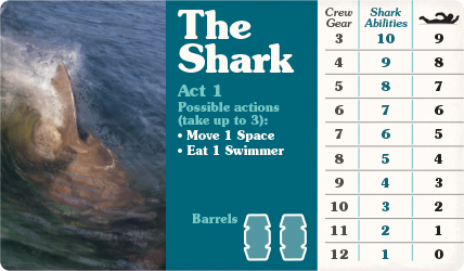 Sink Your Teeth Into JAWS: The Board Game_5