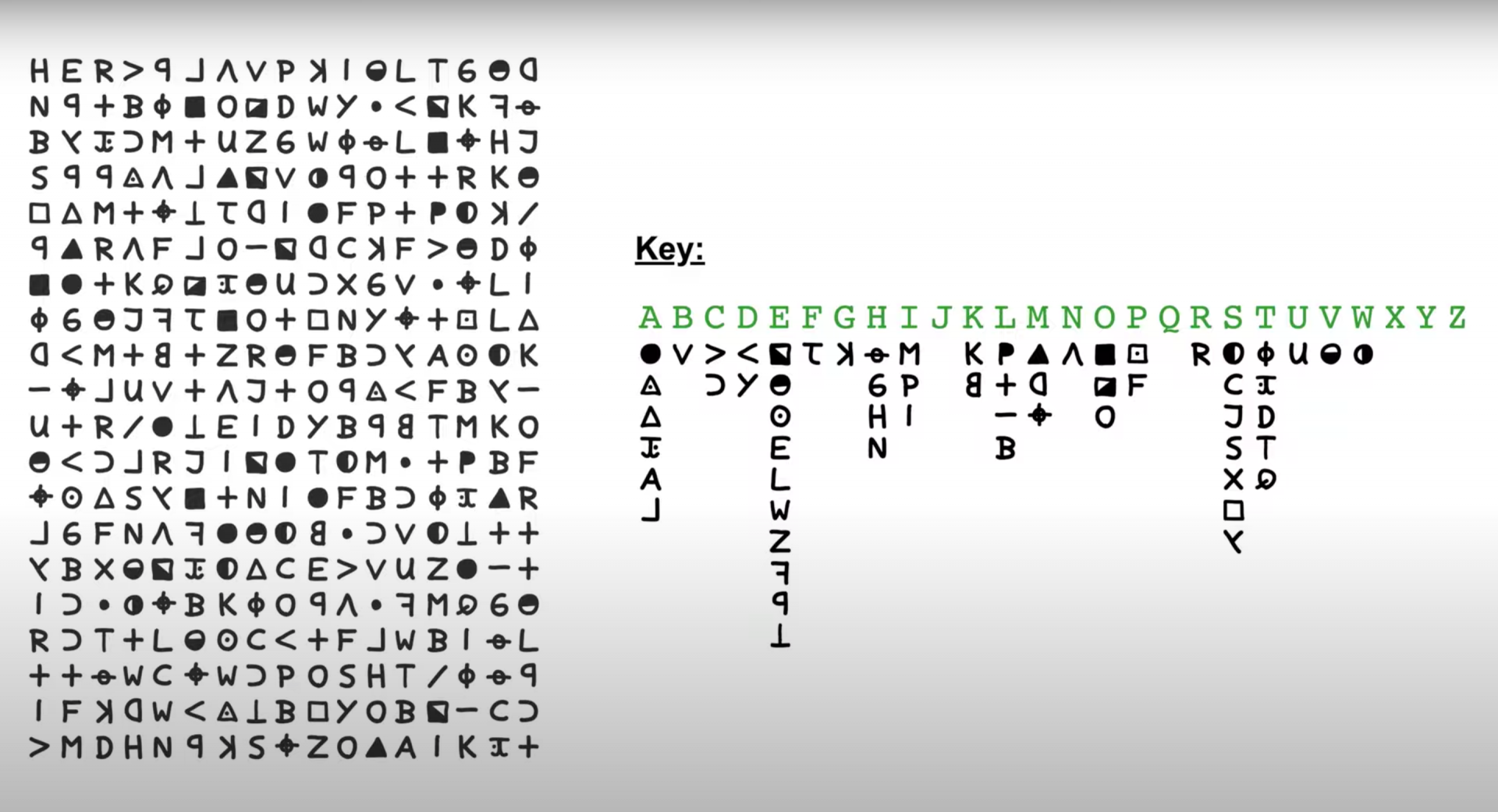 The Zodiac killer's infamous 340-character cipher